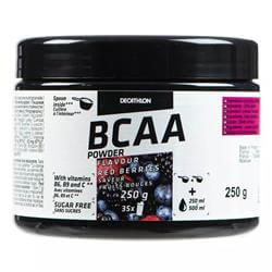 BCAA 2.1.1